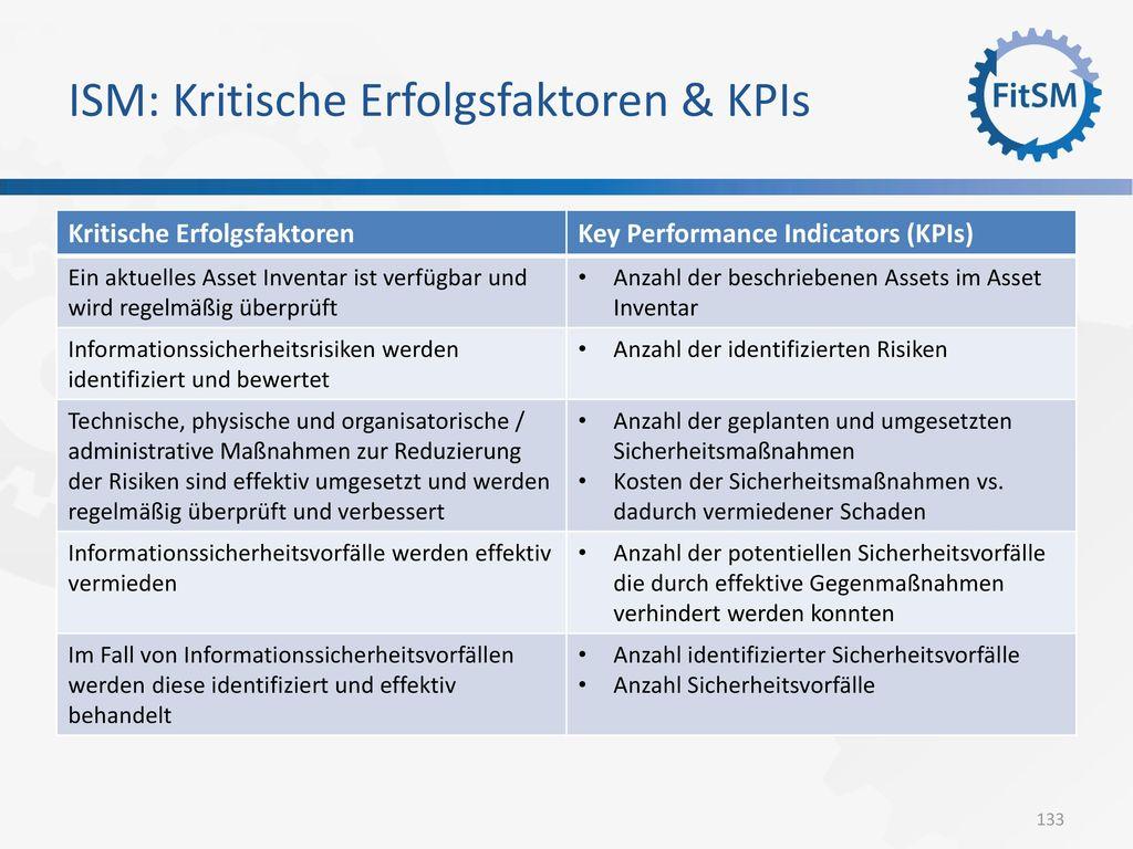 ISM: Kritische Erfolgsfaktoren & KPIs