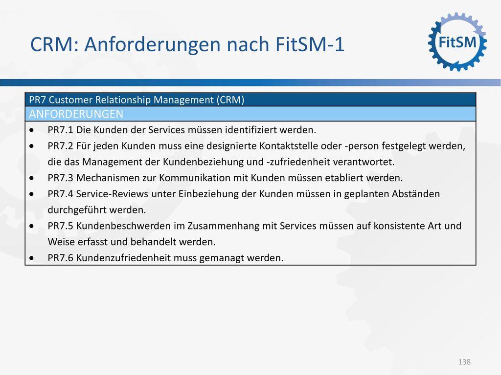 CRM: Anforderungen nach FitSM-1