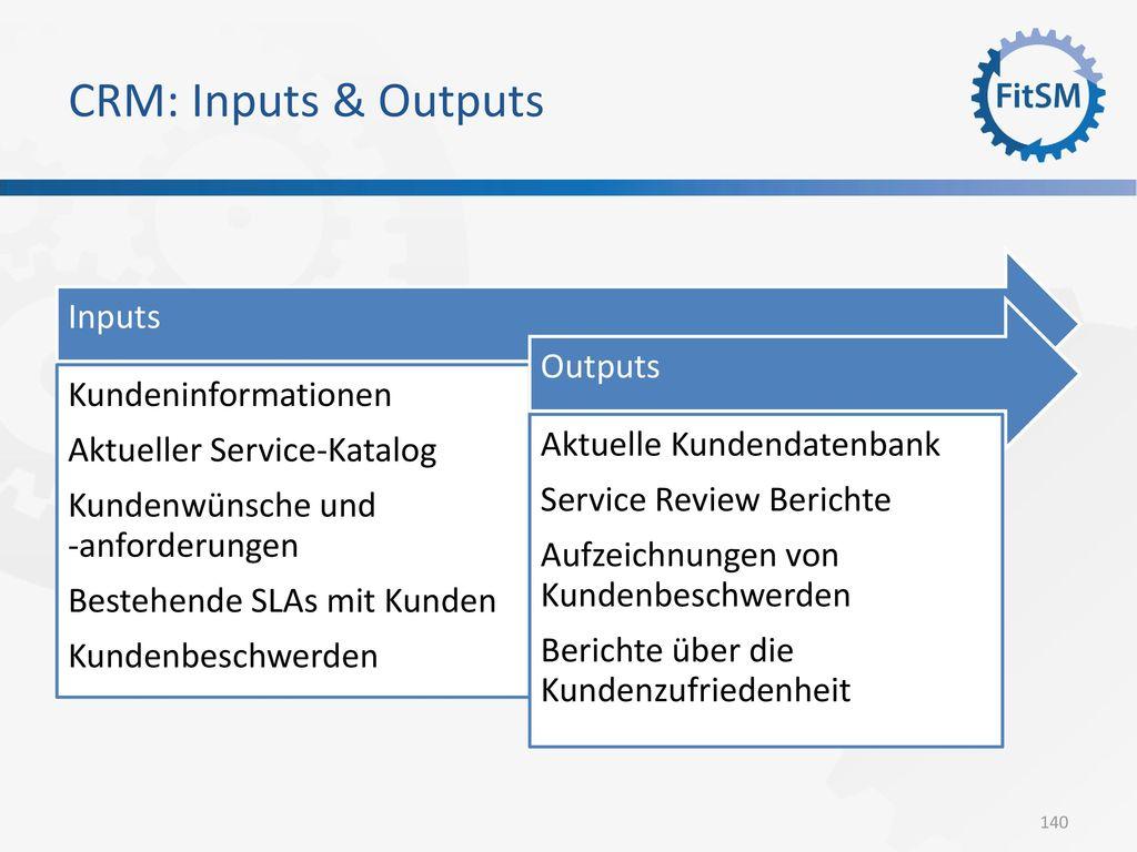 CRM: Inputs & Outputs Inputs Kundeninformationen