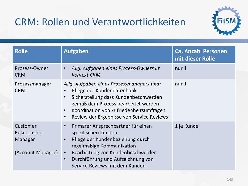 CRM: Rollen und Verantwortlichkeiten