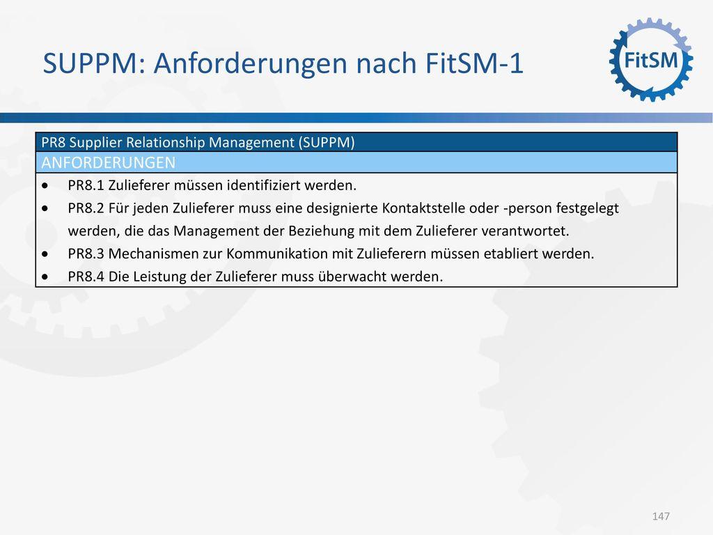 SUPPM: Anforderungen nach FitSM-1