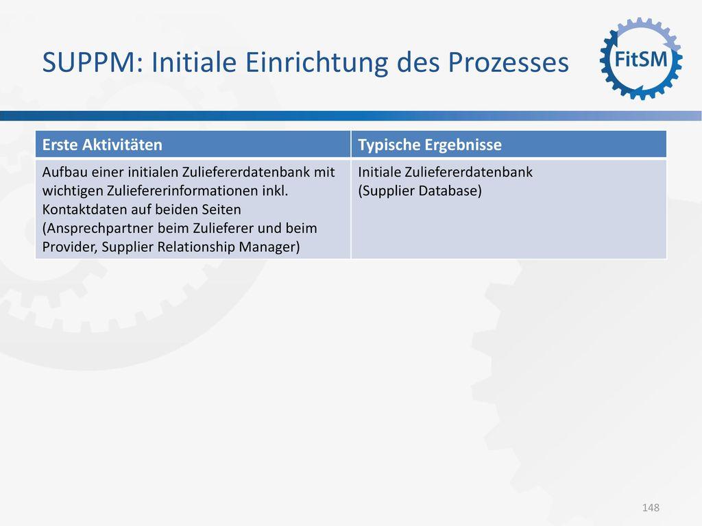 SUPPM: Initiale Einrichtung des Prozesses