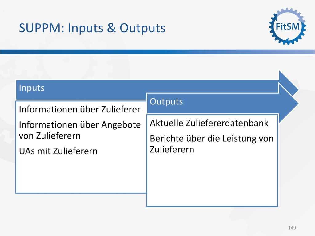 SUPPM: Inputs & Outputs