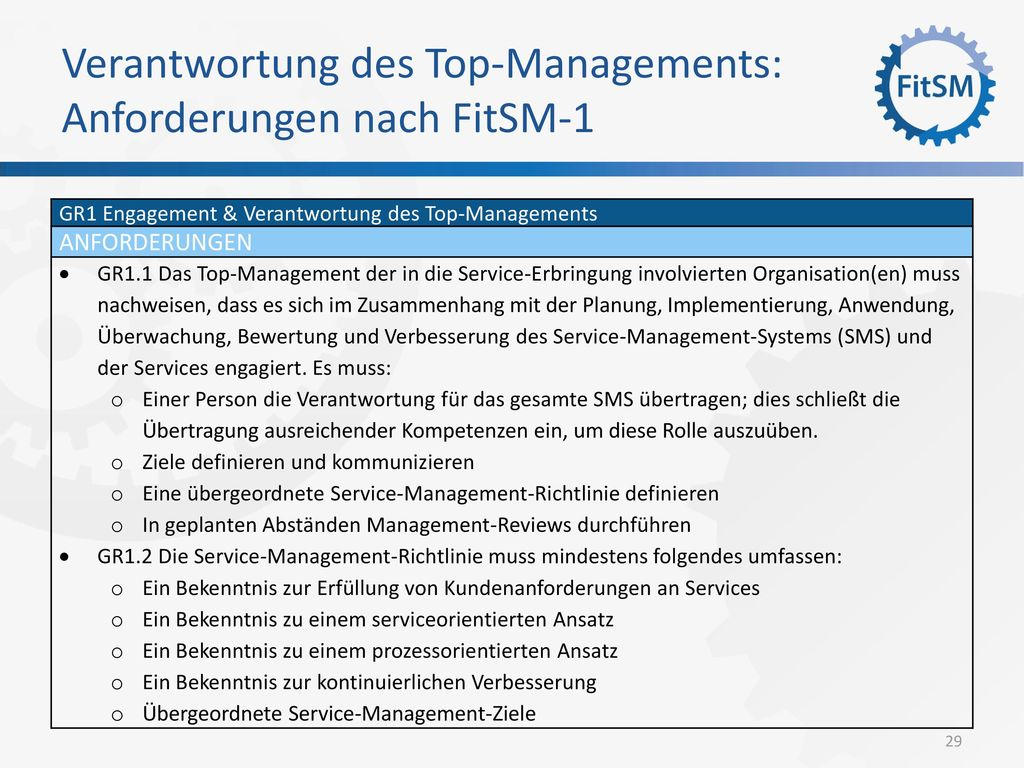 Verantwortung des Top-Managements: Anforderungen nach FitSM-1