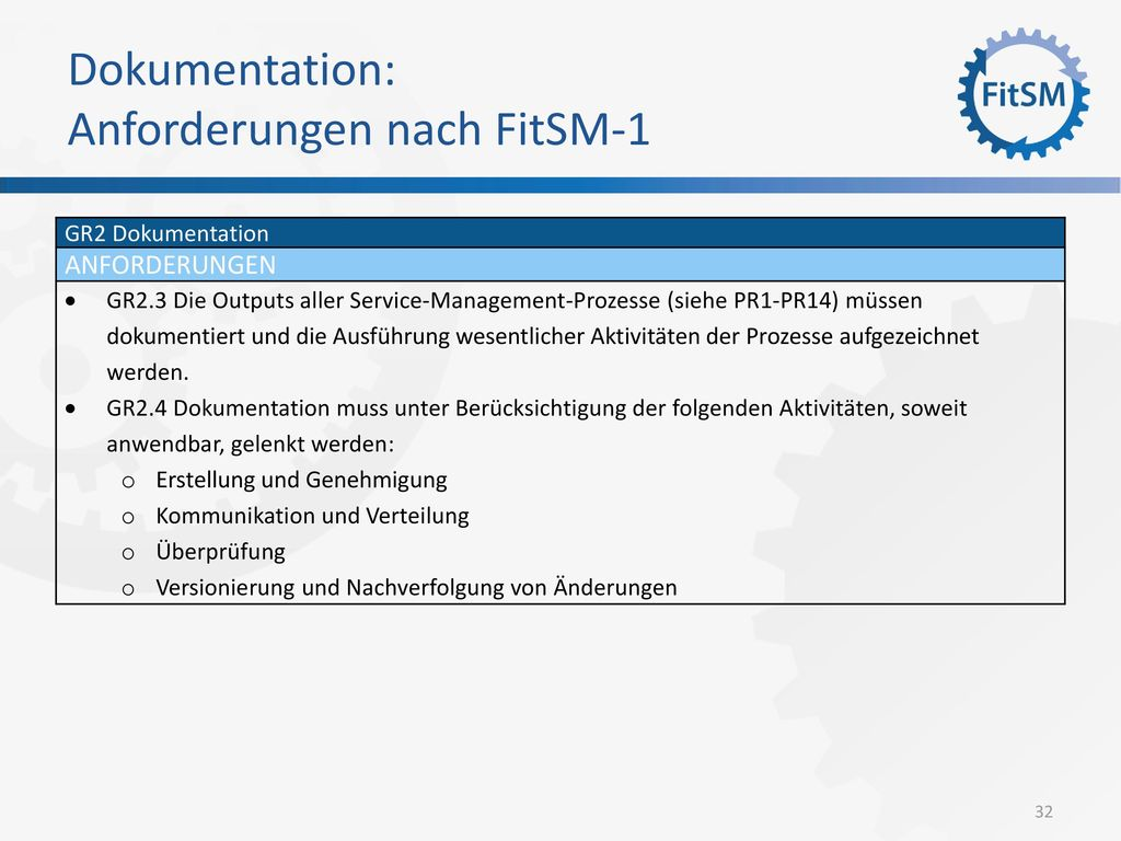 Dokumentation: Anforderungen nach FitSM-1