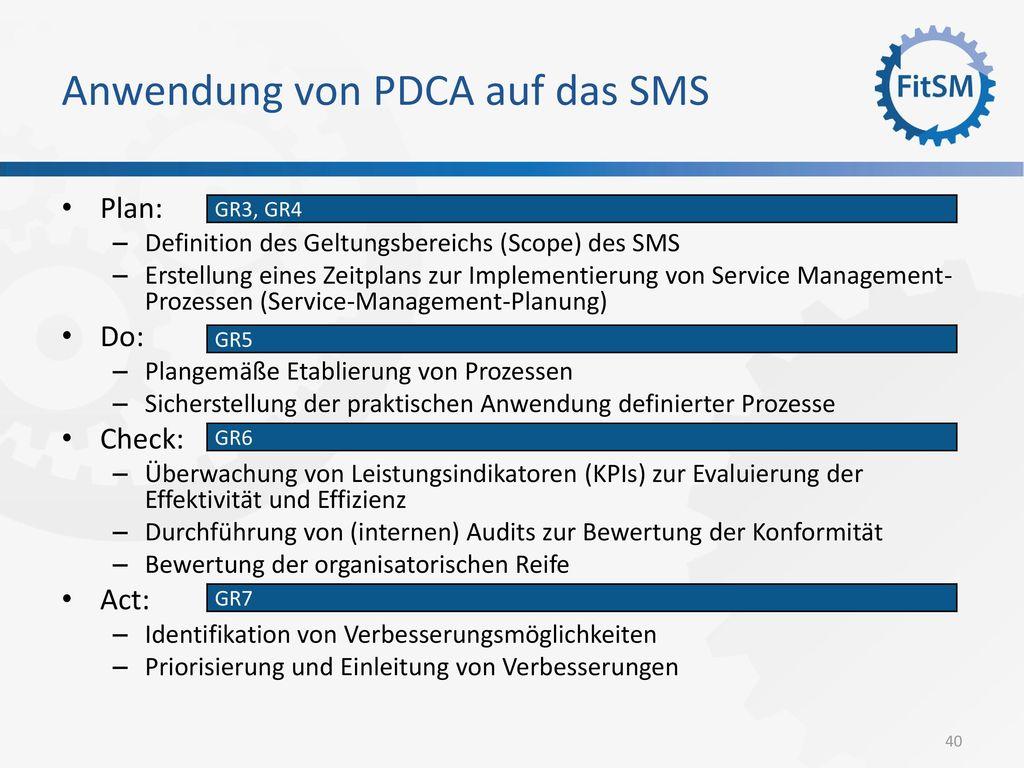 Anwendung von PDCA auf das SMS