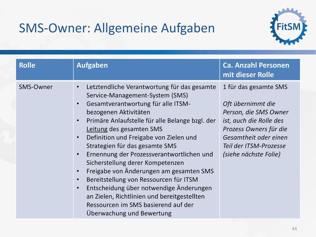 SMS-Owner: Allgemeine Aufgaben