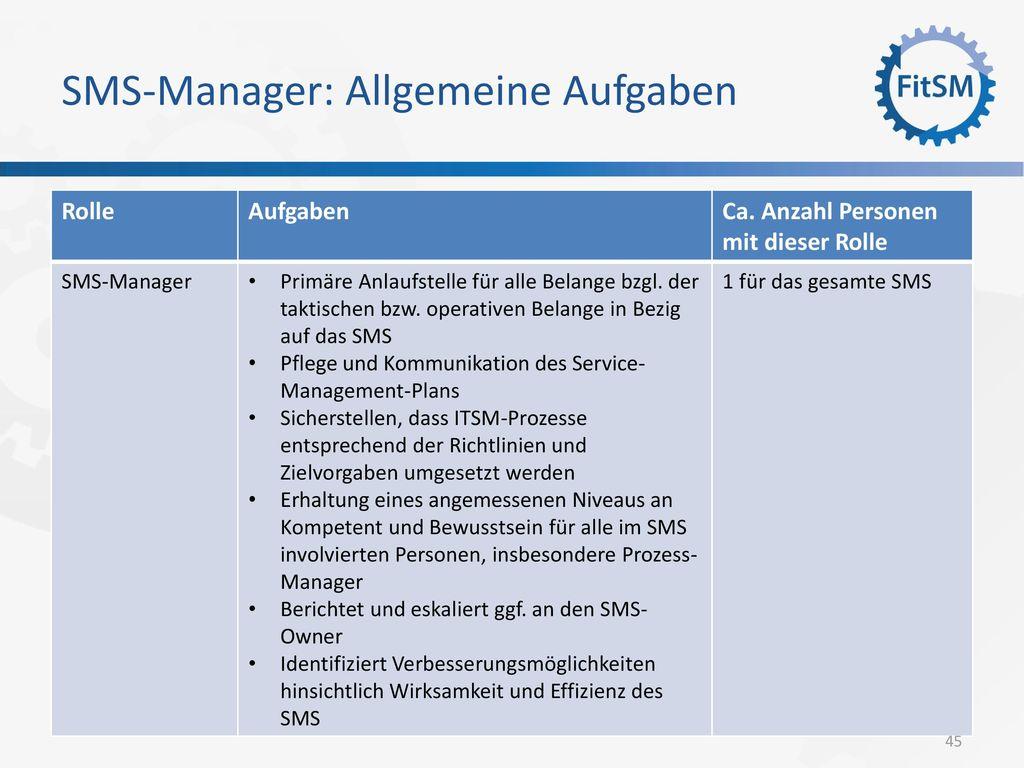 SMS-Manager: Allgemeine Aufgaben