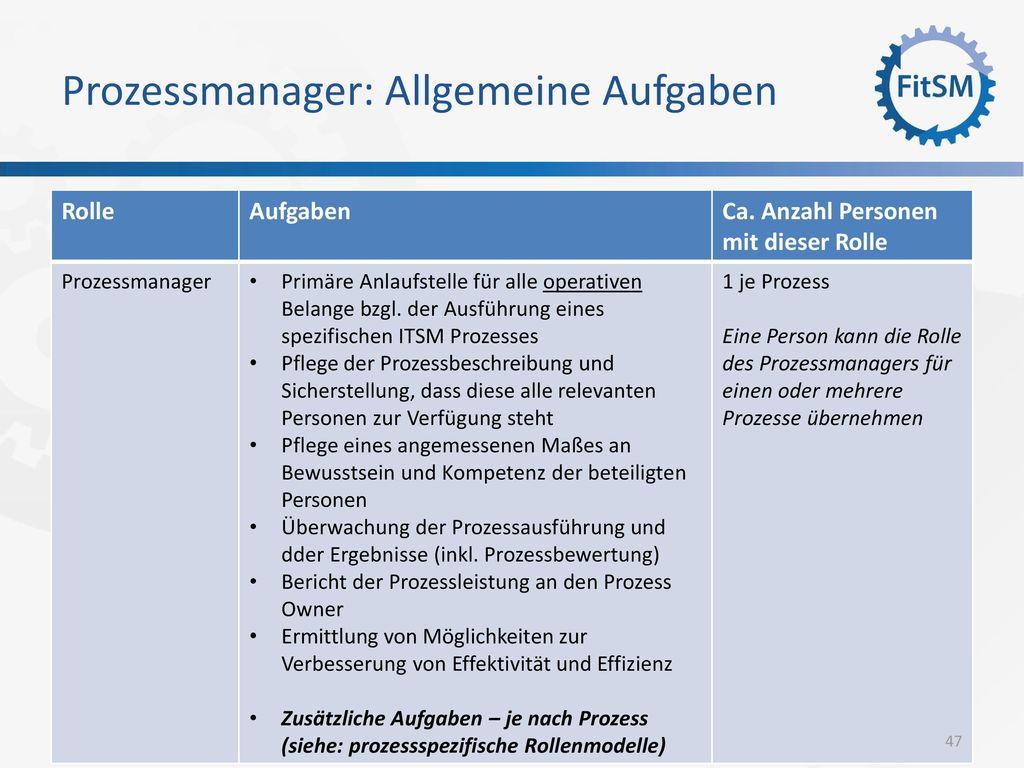 Prozessmanager: Allgemeine Aufgaben