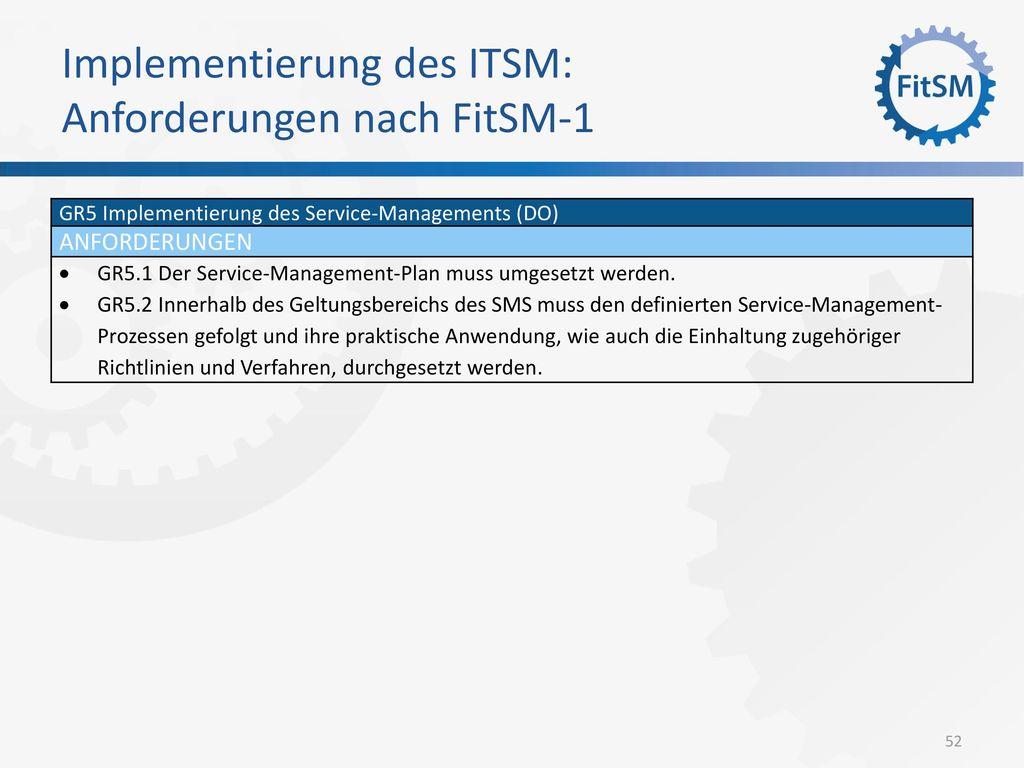 Implementierung des ITSM: Anforderungen nach FitSM-1
