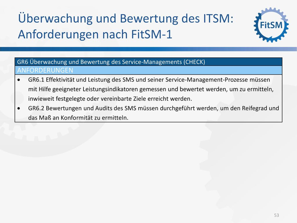 Überwachung und Bewertung des ITSM: Anforderungen nach FitSM-1