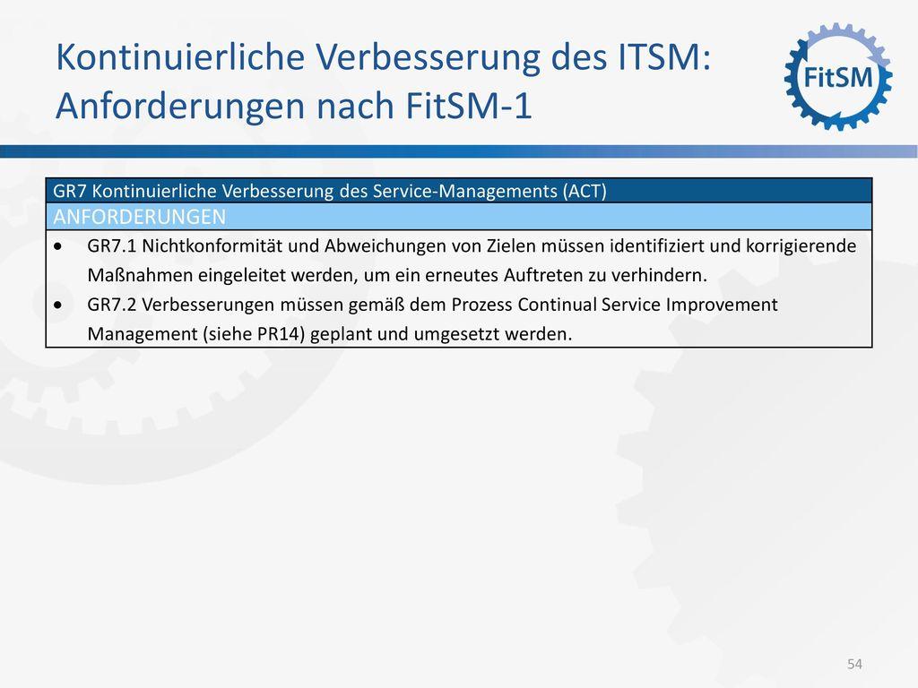 Kontinuierliche Verbesserung des ITSM: Anforderungen nach FitSM-1