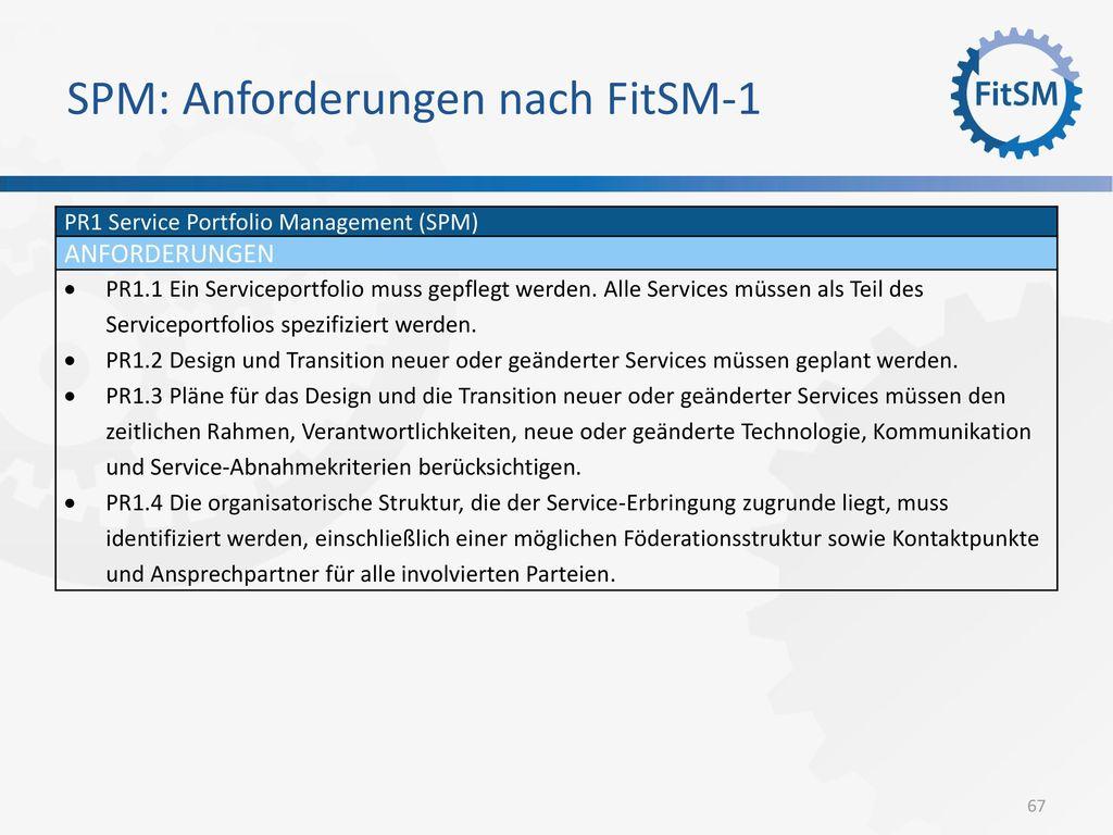 SPM: Anforderungen nach FitSM-1
