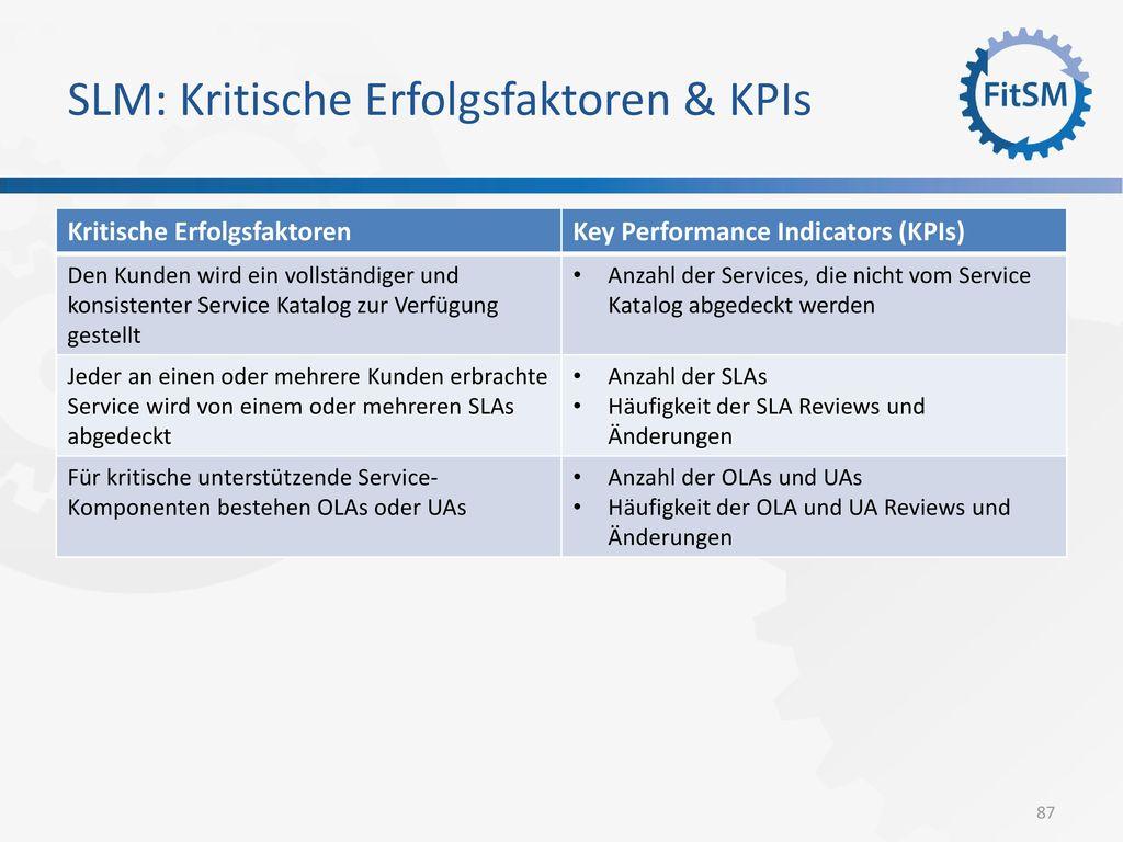 SLM: Kritische Erfolgsfaktoren & KPIs
