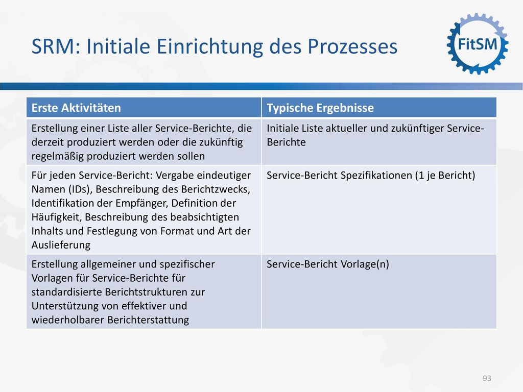 SRM: Initiale Einrichtung des Prozesses