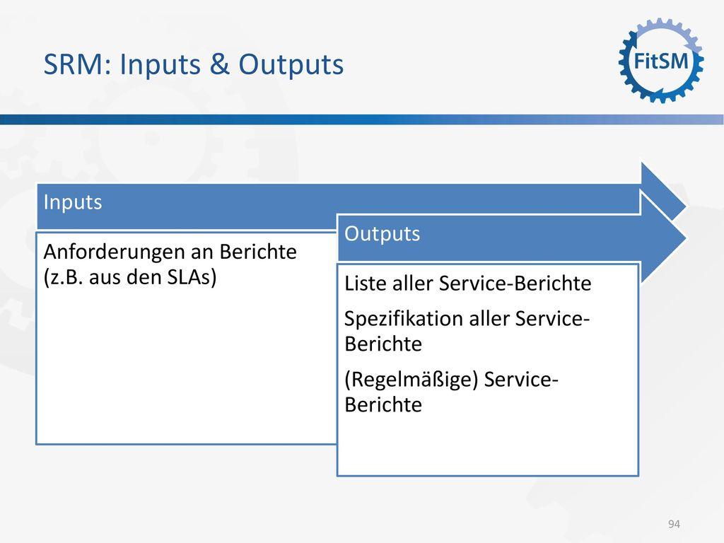 SRM: Inputs & Outputs Inputs