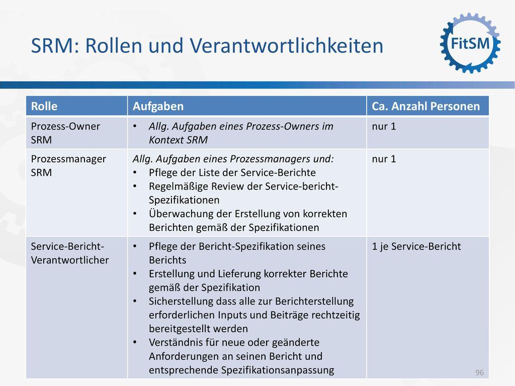 SRM: Rollen und Verantwortlichkeiten