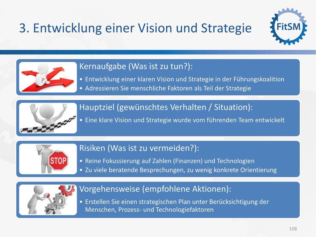 3. Entwicklung einer Vision und Strategie