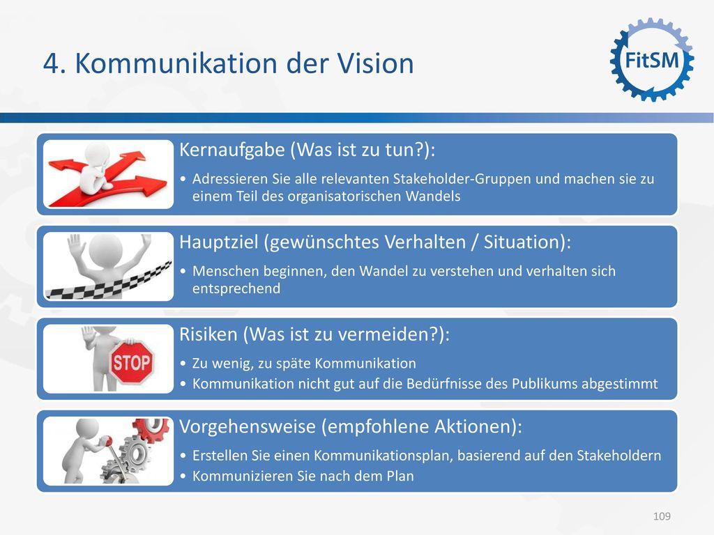 4. Kommunikation der Vision
