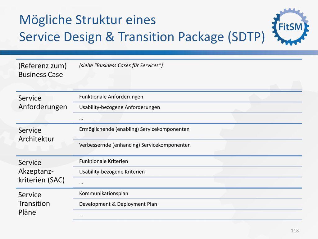 Mögliche Struktur eines Service Design & Transition Package (SDTP)