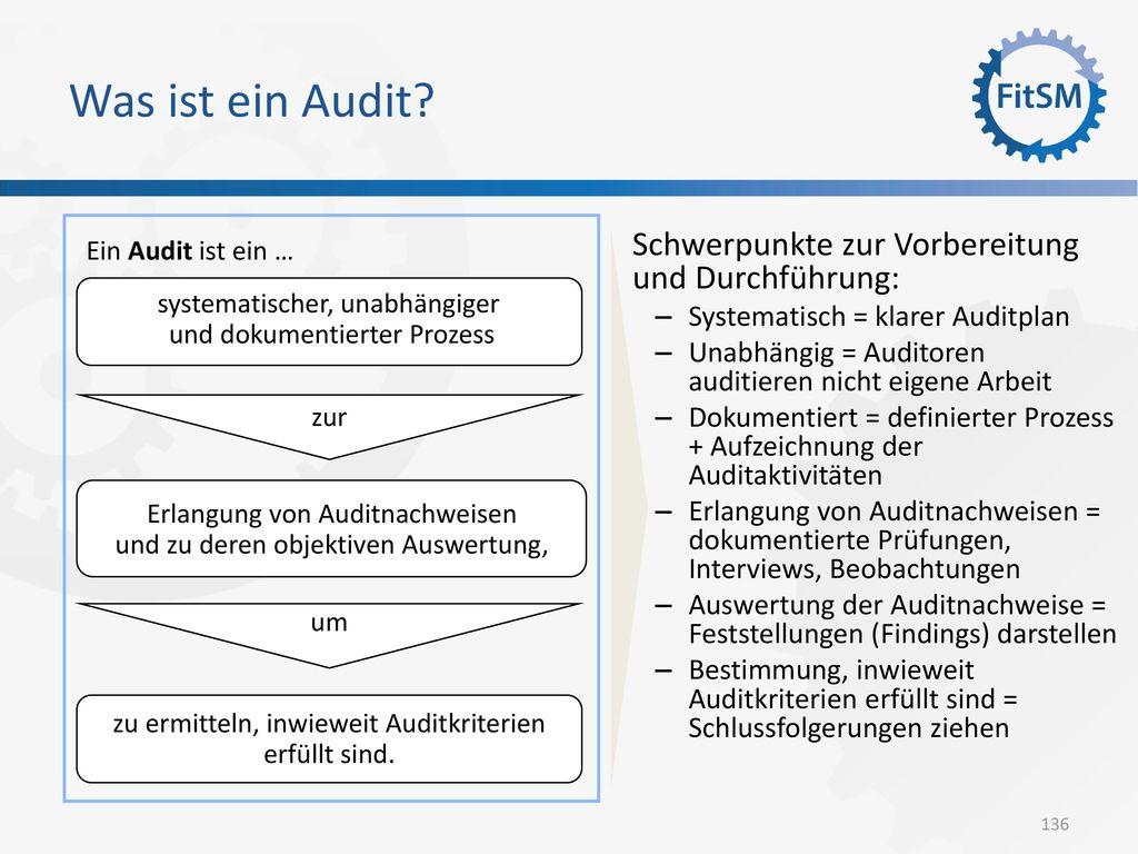 Was ist ein Audit Schwerpunkte zur Vorbereitung und Durchführung: