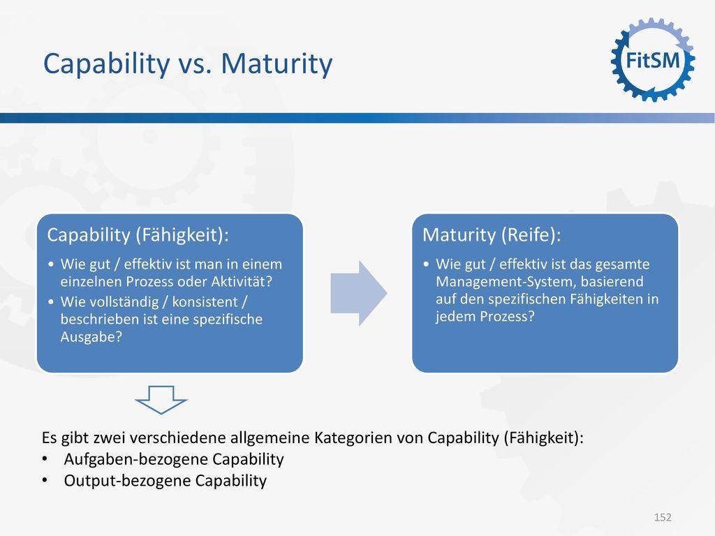 Capability vs. Maturity