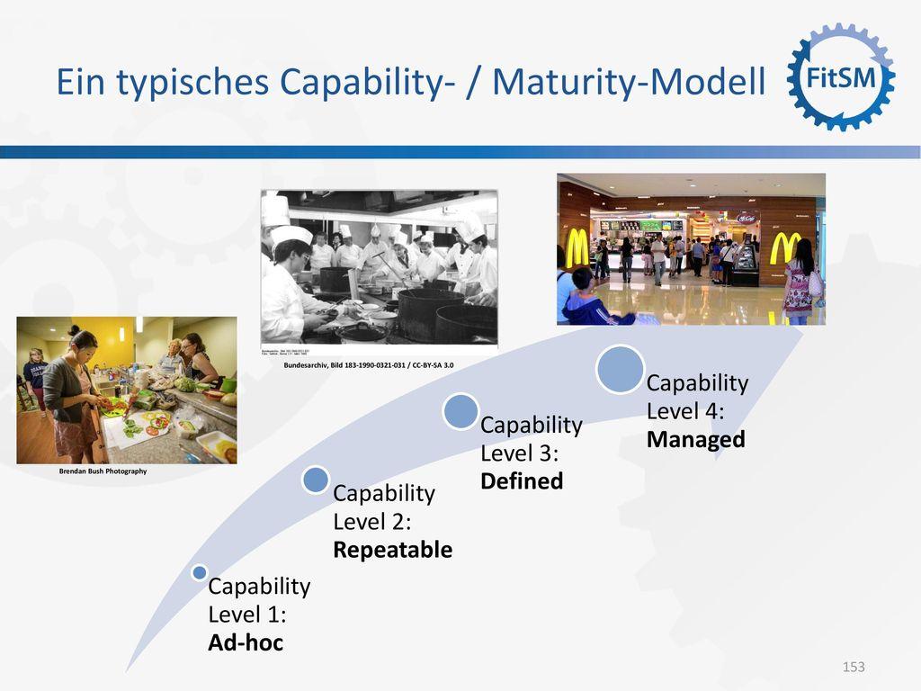 Ein typisches Capability- / Maturity-Modell