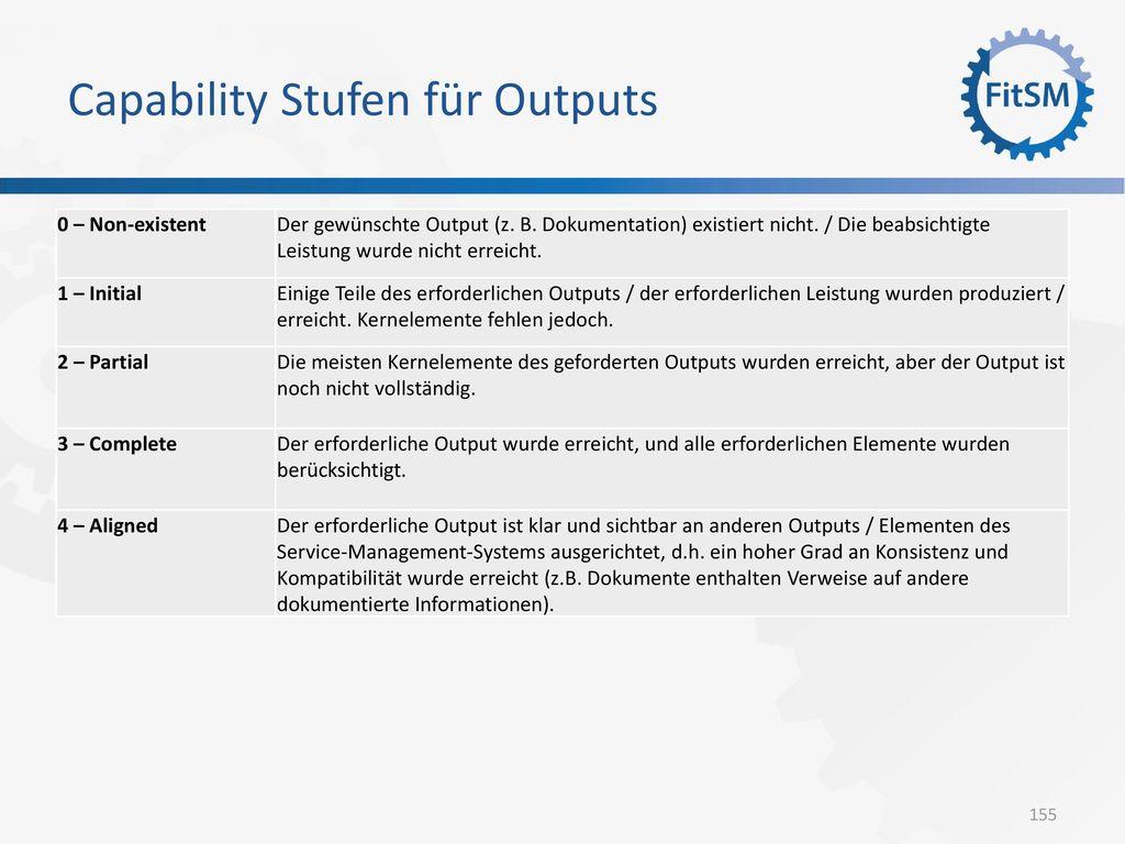 Capability Stufen für Outputs