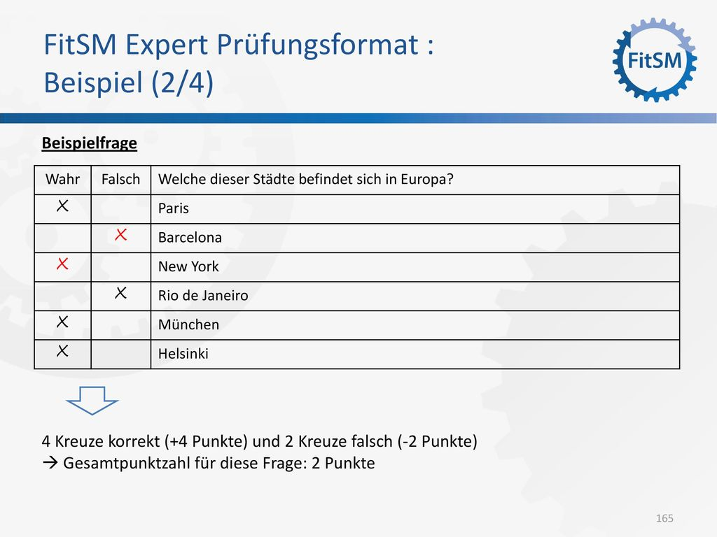 FitSM Expert Prüfungsformat : Beispiel (2/4)