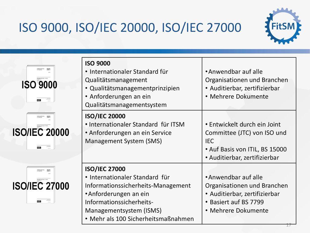 ISO 9000, ISO/IEC 20000, ISO/IEC 27000 ISO 9000 ISO/IEC 20000