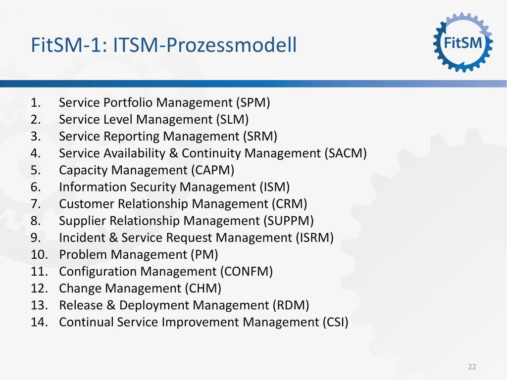 FitSM-1: ITSM-Prozessmodell