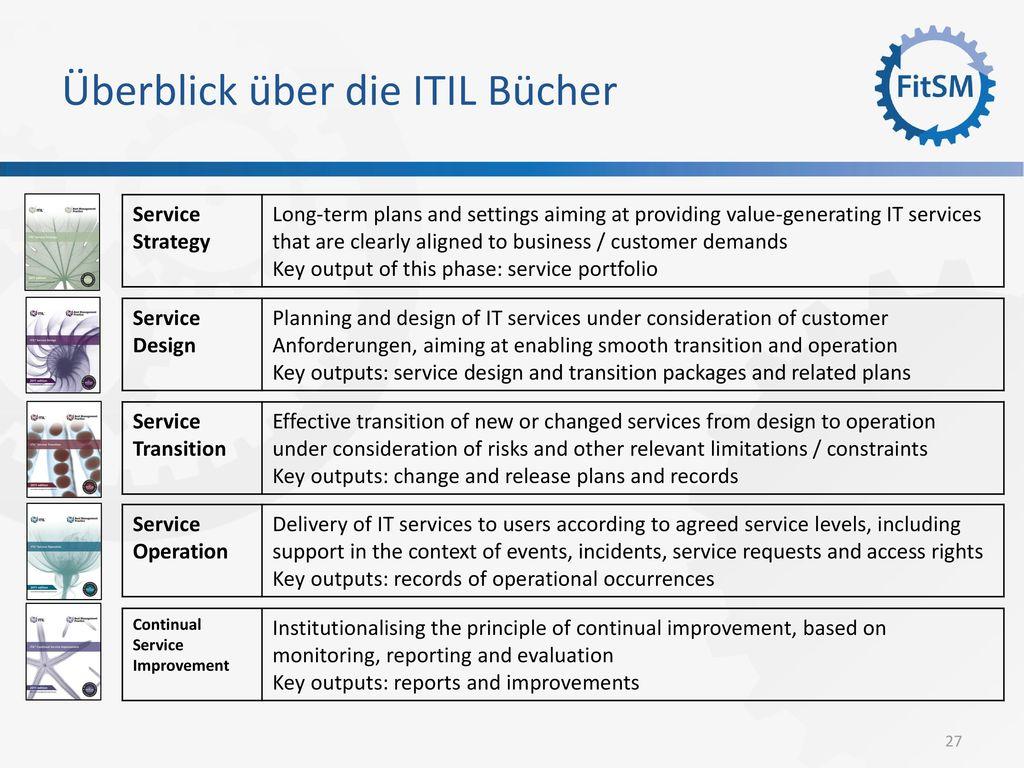 Überblick über die ITIL Bücher