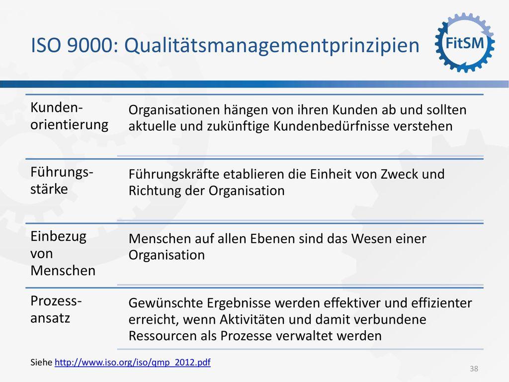 ISO 9000: Qualitätsmanagementprinzipien