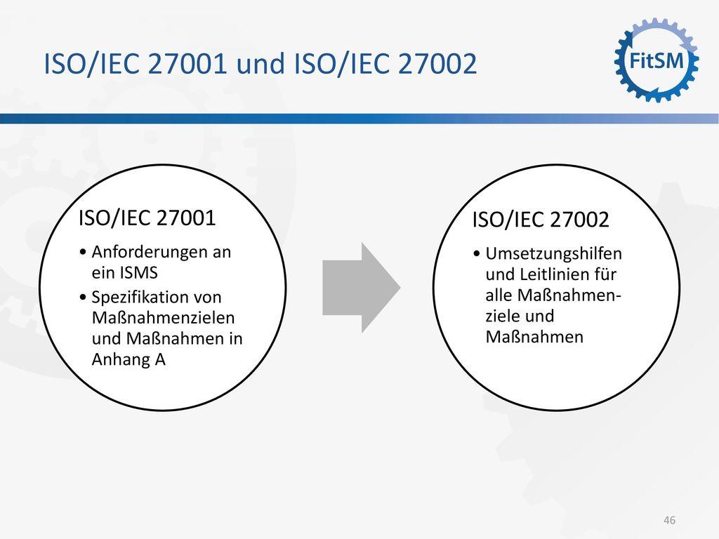 ISO/IEC 27001 und ISO/IEC 27002 ISO/IEC 27002 ISO/IEC 27001