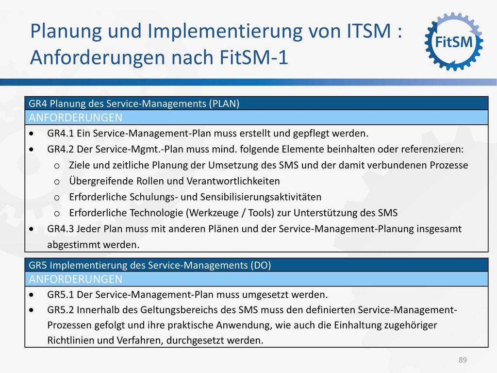 Planung und Implementierung von ITSM : Anforderungen nach FitSM-1