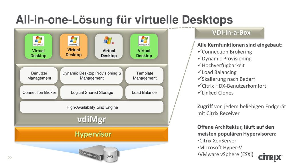 Citrix VDI-in-a-Box 5 Einfache All-in-one-Lösung für VDI