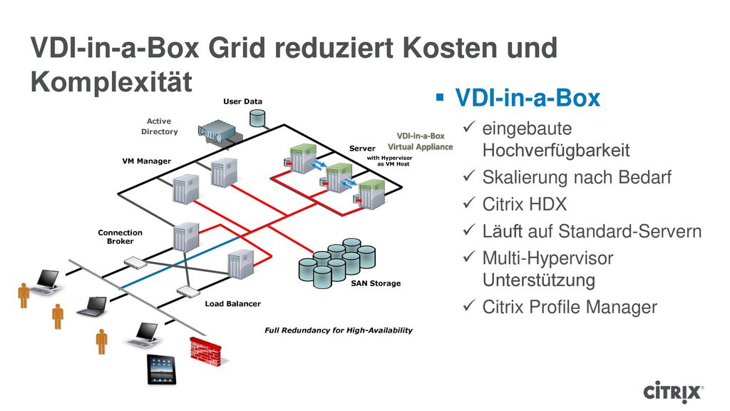 All-in-one-Lösung für virtuelle Desktops