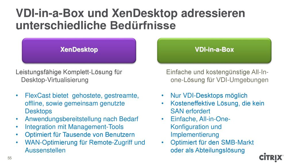 & VDI-in-a-Box Simpel und kostengünstig All-in-one-VDI-Lösung