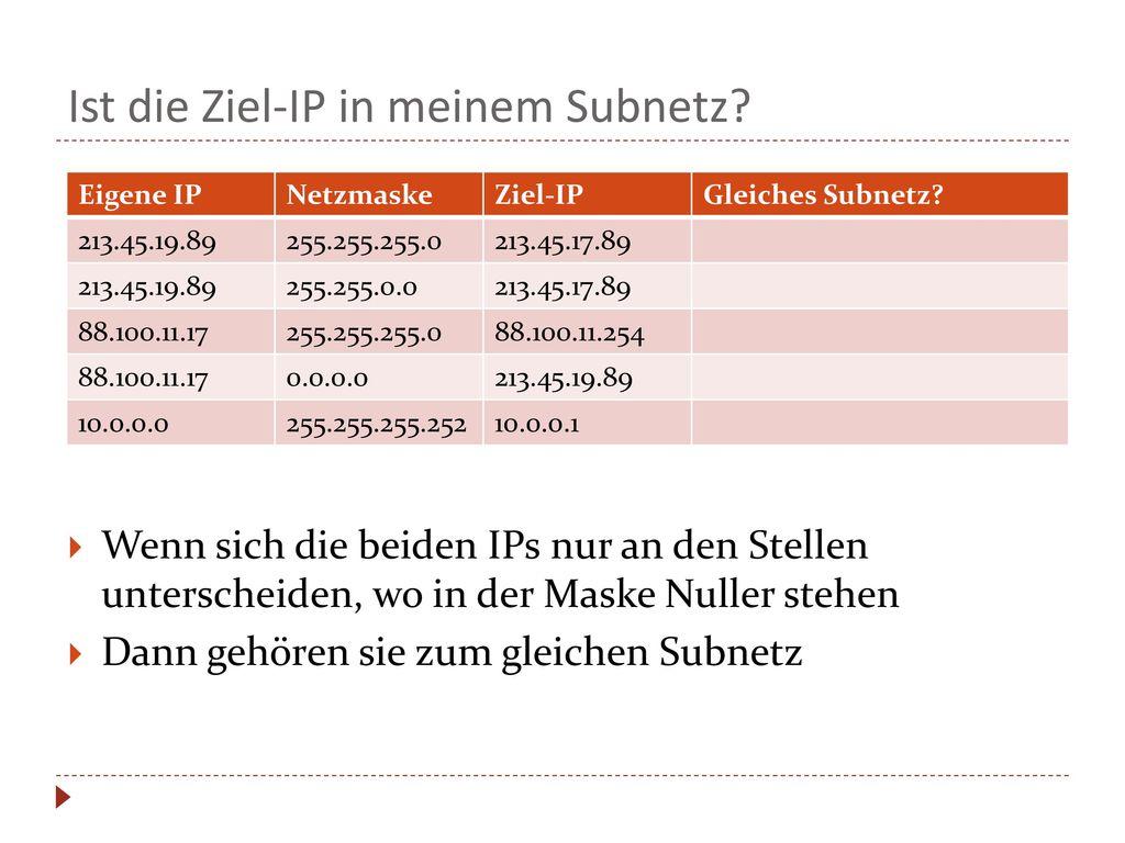 Ist die Ziel-IP in meinem Subnetz