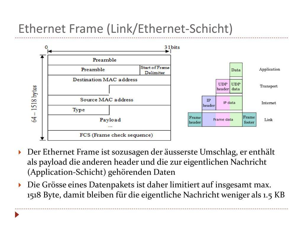 Ethernet Frame (Link/Ethernet-Schicht)