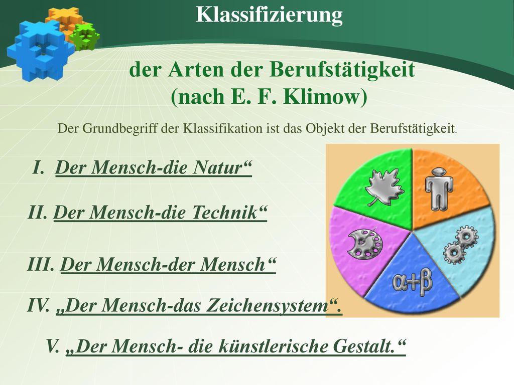 Klassifizierung der Arten der Berufstätigkeit (nach E. F. Klimow)
