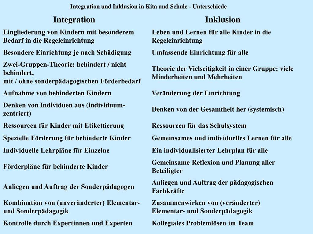 Integration und Inklusion in Kita und Schule - Unterschiede