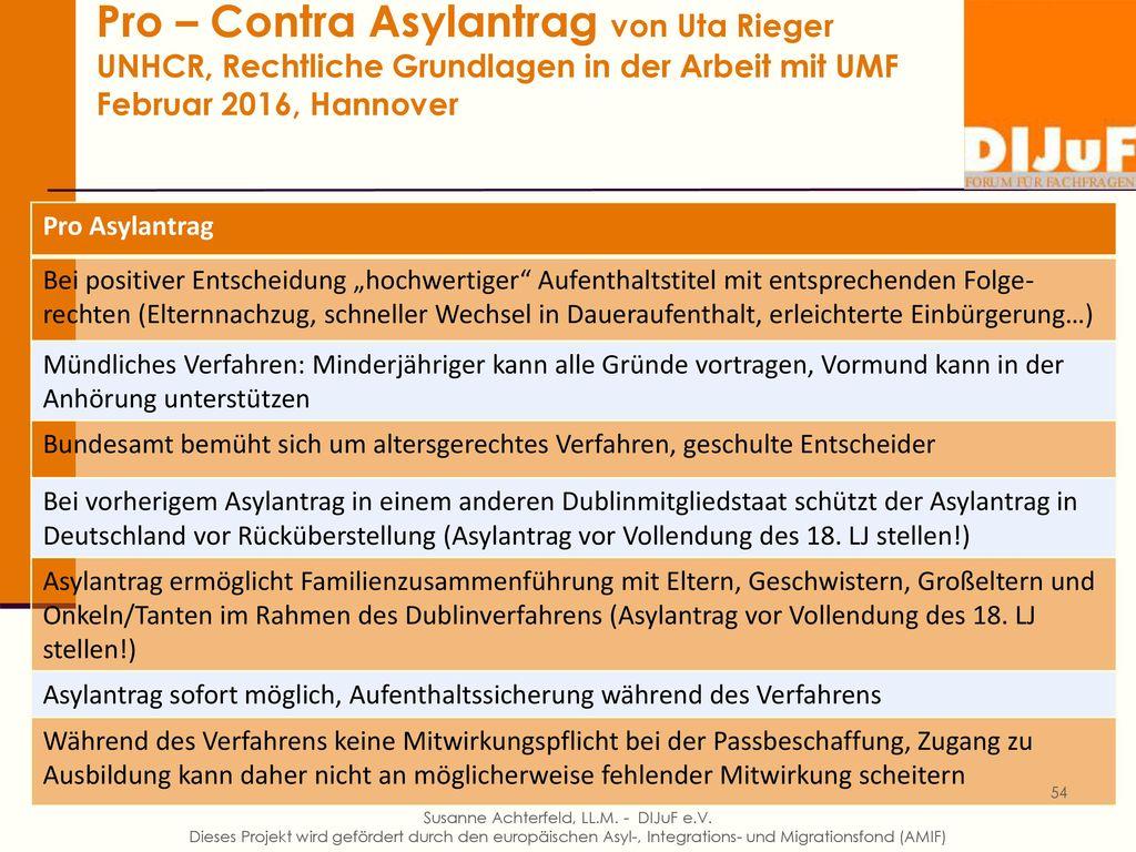 H. Verzicht auf Asylantragstellung