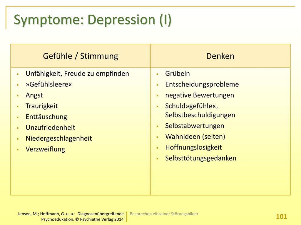 Symptome: Depression (I)