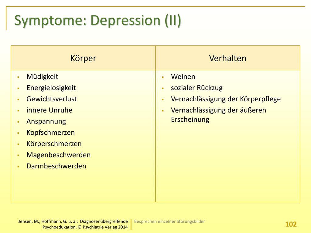 Symptome: Depression (II)