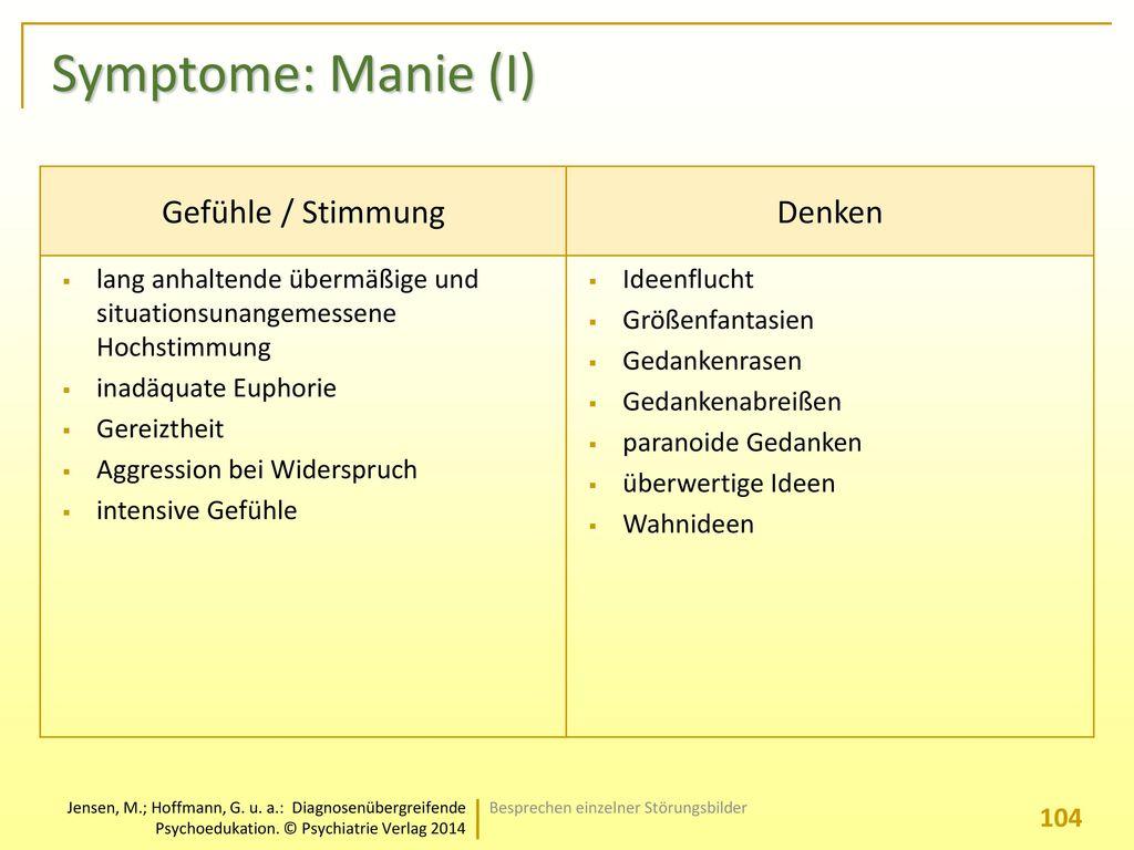 Symptome: Manie (I) Gefühle / Stimmung Denken