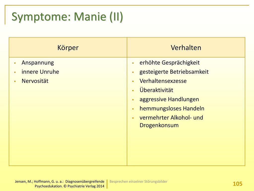 Symptome: Manie (II) Körper Verhalten Anspannung innere Unruhe