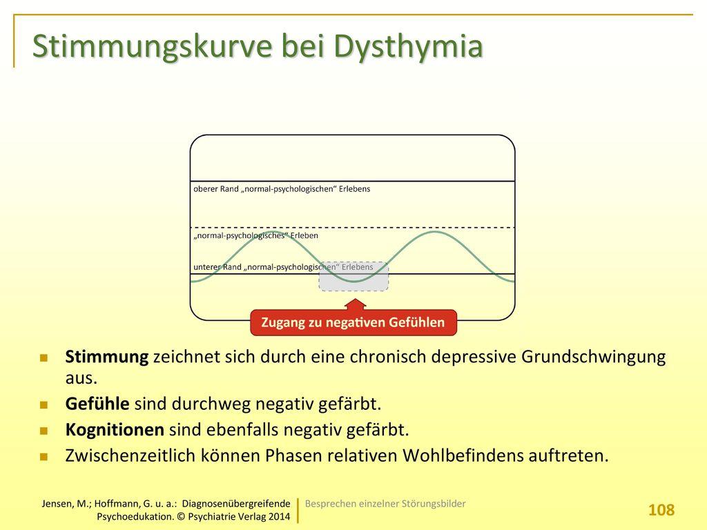 Stimmungskurve bei Dysthymia