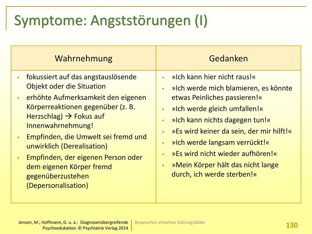 Symptome: Angststörungen (I)