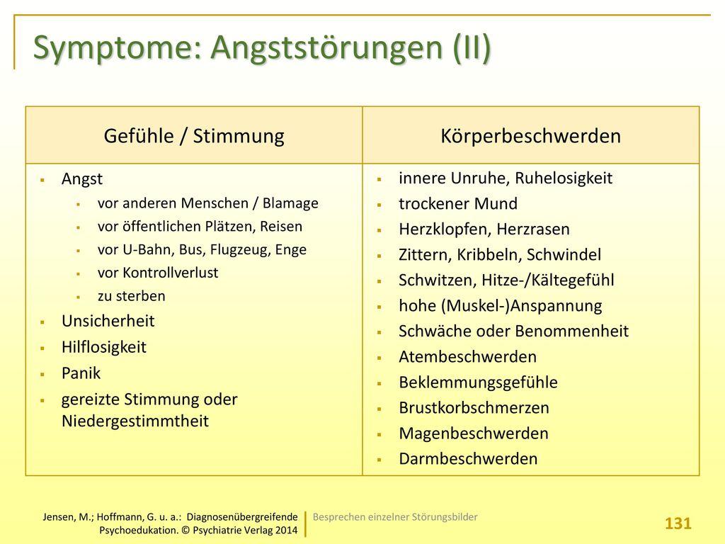 Symptome: Angststörungen (II)